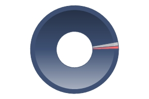 Vanguard trading platform uk